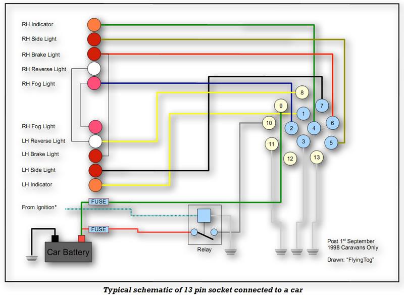 european 13 pin trailer socket wiring, Wiring diagram