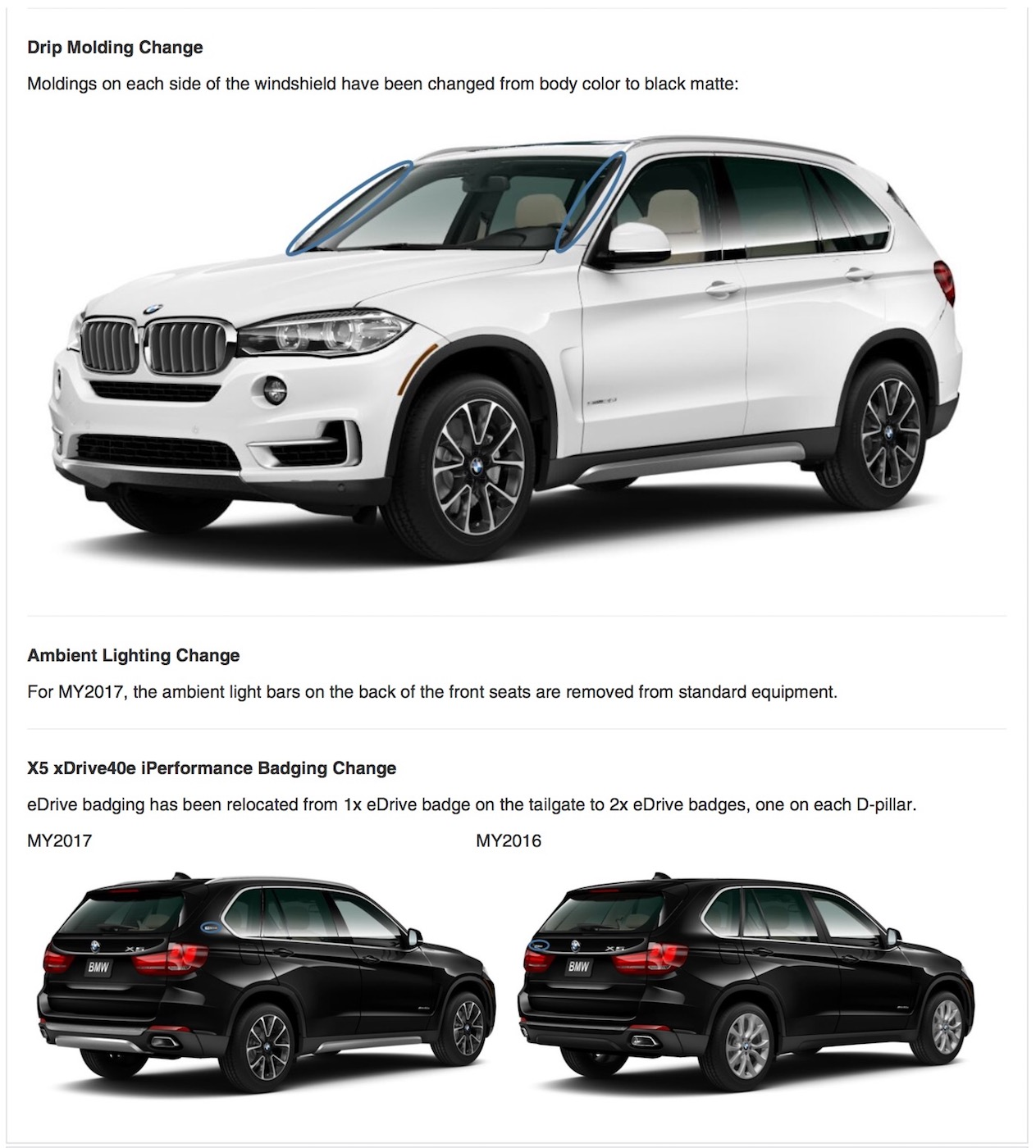 2017 bmw x5 and x6 standard and optional equipment changes. Black Bedroom Furniture Sets. Home Design Ideas